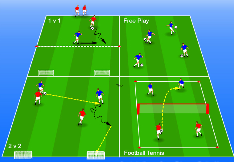 Tactics Manager Soccer Coaching Software - Create your own