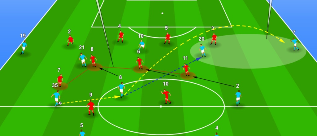 Football Coaching Software, Training DVDs, Books, eBooks
