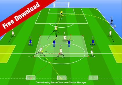 Practice Marcelo Bielsa's Tactics