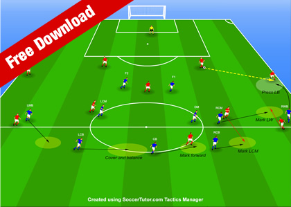 Coaching 3-5-2 Tactical Situation 2