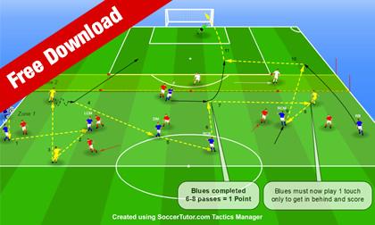 Coaching 4-3-3 Tactical Situation 2