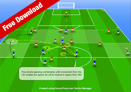 Coaching 4-3-3 Tactical Situation 2