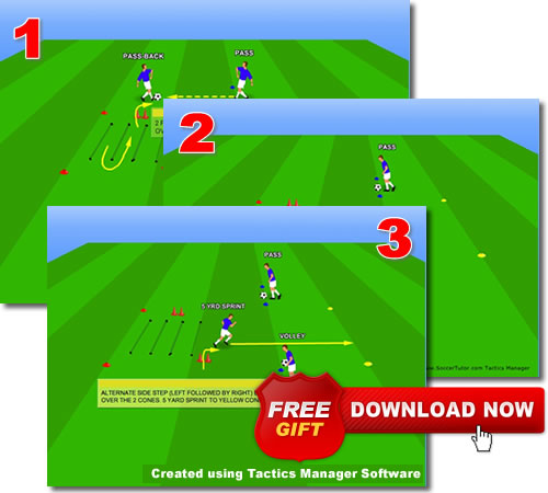 Coordination Training Drill With A Ball Soccer Coaching