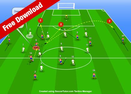 Diego Simeone Attacking Tactics
