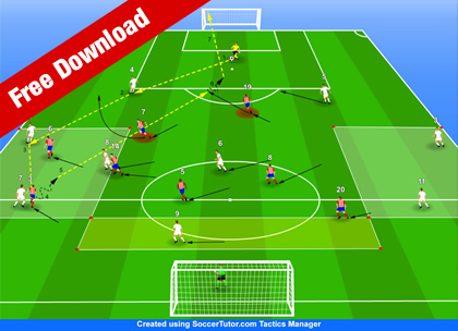 Practice Diego Simeone Attacking Tactics