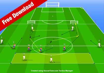 Practice Diego Simeone Defending Tactics