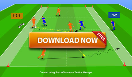 Dutch Academy Formation Specific Small Sided Game