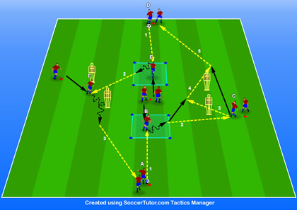 Receive, Turn and Pass in Limited Space
