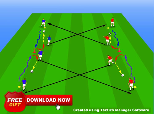 Liverpool FC - Techncial Conditioning Session | Soccer