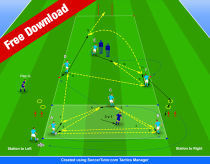 Pep Guardiola 3 v 1 + Passing Combination