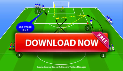 Coaching Positional Play Expanisve Football 9v9 Zonal Positional Game