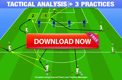 One-Two Combination and Quick Final Ball - 3 Practices