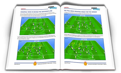 Real Madrid Tactical Analysis Books