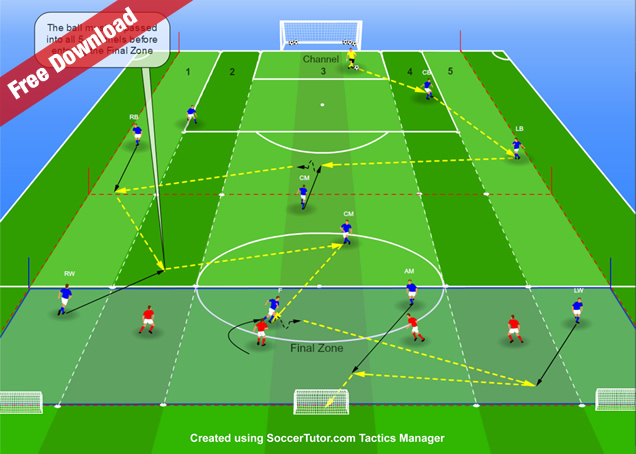 Analysing the Next Opponent - Transition from Attack to Defence