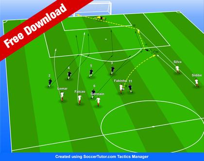 Leonardo Jardim Tactical Analysis