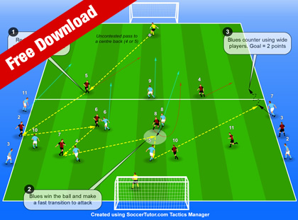 Transition from Defence to Attack