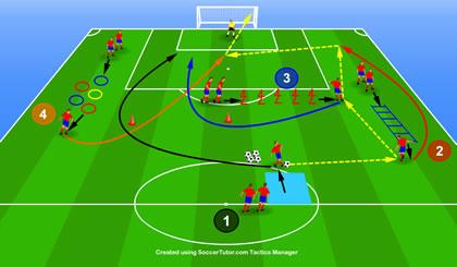 SoccerTutor com | Soccer Coaching Drills and Football Training Tips