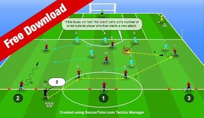 2 Practices to Train Jardim's Tactics